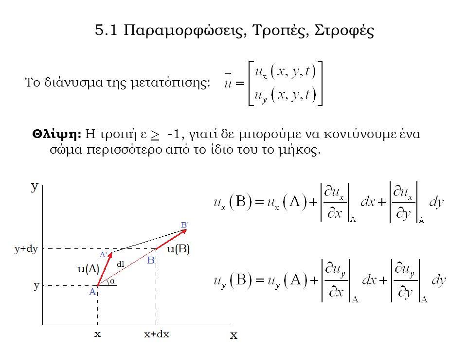 E: Μέτρο ελαστικότητας ή Μέτρο του Young ν: Λόγος ή Συντελεστής του Poisson Συνδέονται μεταξύ τους με την ατομική θεωρία.