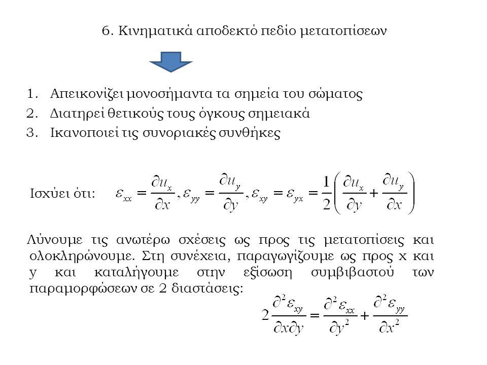 6. Κινηματικά αποδεκτό πεδίο μετατοπίσεων 1.Απεικονίζει μονοσήμαντα τα σημεία του σώματος 2.Διατηρεί θετικούς τους όγκους σημειακά 3.Ικανοποιεί τις συ