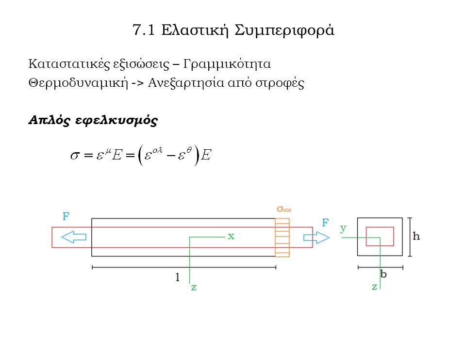 7.1 Ελαστική Συμπεριφορά Καταστατικές εξισώσεις – Γραμμικότητα Θερμοδυναμική -> Ανεξαρτησία από στροφές Απλός εφελκυσμός