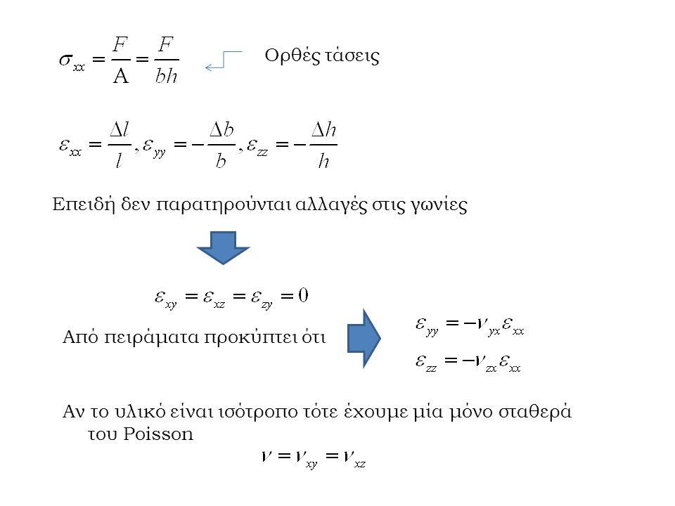 Ορθές τάσεις Επειδή δεν παρατηρούνται αλλαγές στις γωνίες Από πειράματα προκύπτει ότι Αν το υλικό είναι ισότροπο τότε έχουμε μία μόνο σταθερά του Pois