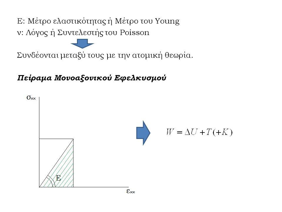 E: Μέτρο ελαστικότητας ή Μέτρο του Young ν: Λόγος ή Συντελεστής του Poisson Συνδέονται μεταξύ τους με την ατομική θεωρία. Πείραμα Μονοαξονικού Εφελκυσ
