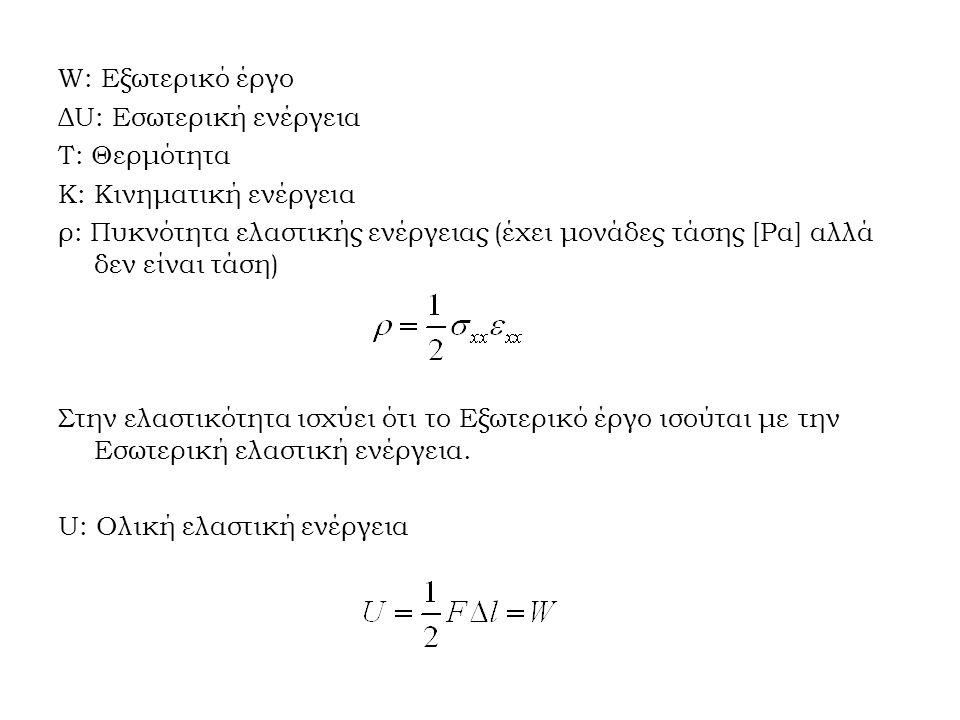 W: Εξωτερικό έργο ΔU: Εσωτερική ενέργεια Τ: Θερμότητα Κ: Κινηματική ενέργεια ρ: Πυκνότητα ελαστικής ενέργειας (έχει μονάδες τάσης [Ρα] αλλά δεν είναι