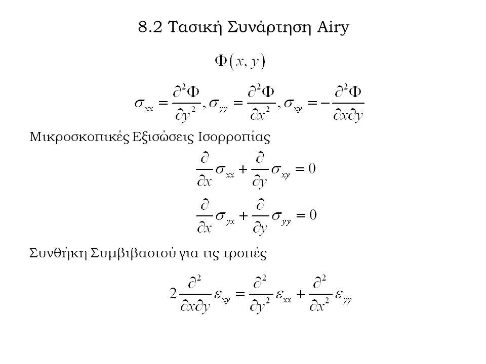 8.2 Τασική Συνάρτηση Airy Μικροσκοπικές Εξισώσεις Ισορροπίας Συνθήκη Συμβιβαστού για τις τροπές