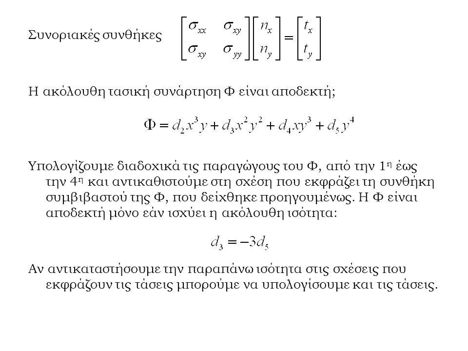 Συνοριακές συνθήκες Η ακόλουθη τασική συνάρτηση Φ είναι αποδεκτή; Υπολογίζουμε διαδοχικά τις παραγώγους του Φ, από την 1 η έως την 4 η και αντικαθιστο