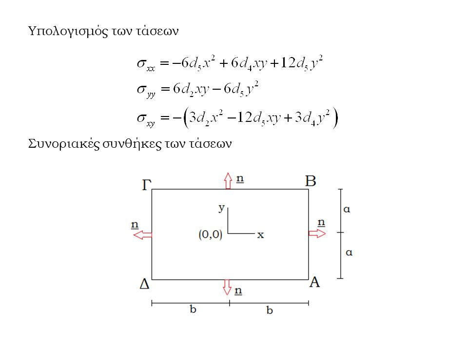Υπολογισμός των τάσεων Συνοριακές συνθήκες των τάσεων