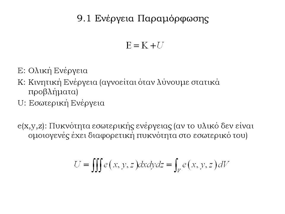 9.1 Ενέργεια Παραμόρφωσης Ε: Ολική Ενέργεια Κ: Κινητική Ενέργεια (αγνοείται όταν λύνουμε στατικά προβλήματα) U: Εσωτερική Ενέργεια e(x,y,z): Πυκνότητα