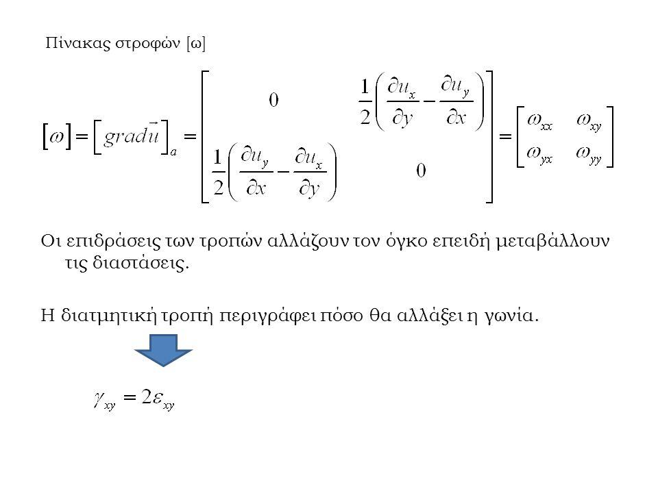 Γνωρίζοντας τις σχέσεις που δίνουν τις τροπές, από προηγούμενο κεφάλαιο, μπορούμε να υπολογίσουμε το μητρώο [ε].