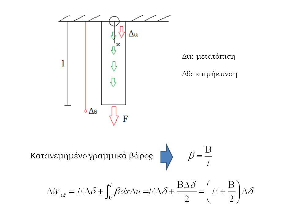 Κατανεμημένο γραμμικά βάρος Δu: μετατόπιση Δδ: επιμήκυνση
