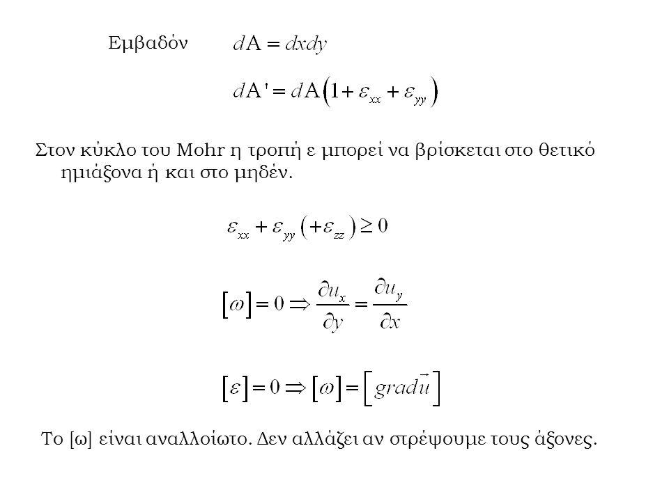 Εμβαδόν Στον κύκλο του Mohr η τροπή ε μπορεί να βρίσκεται στο θετικό ημιάξονα ή και στο μηδέν. Το [ω] είναι αναλλοίωτο. Δεν αλλάζει αν στρέψουμε τους