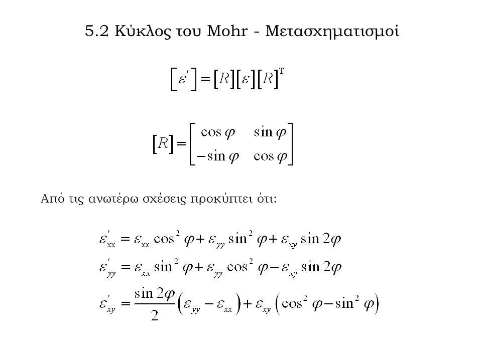Συνοριακές συνθήκες (Γ): (0,0) Στο σημείο (Γ) πρέπει u χ =0, που πράγματι επαληθεύεται με αντικατάσταση.