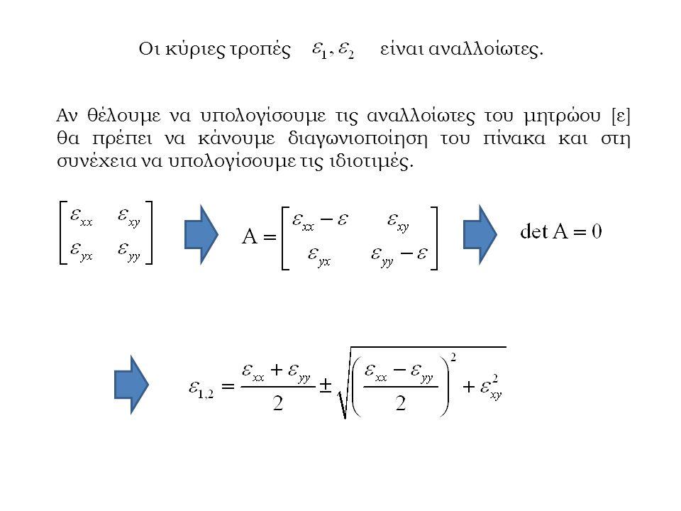 Μονοαξονική παραμόρφωση Στην περίπτωση του μονοαξονικού εφελκυσμού ισχύει ότι: