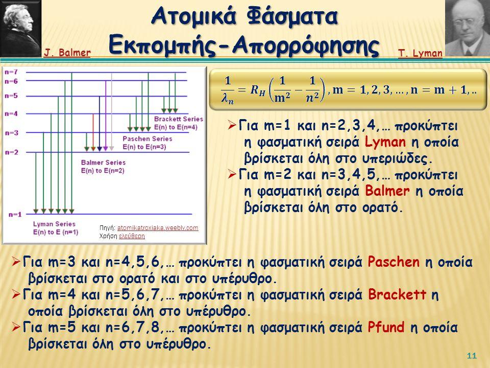 11  Για m=3 και n=4,5,6,… προκύπτει η φασματική σειρά Paschen η οποία βρίσκεται στο ορατό και στο υπέρυθρο.
