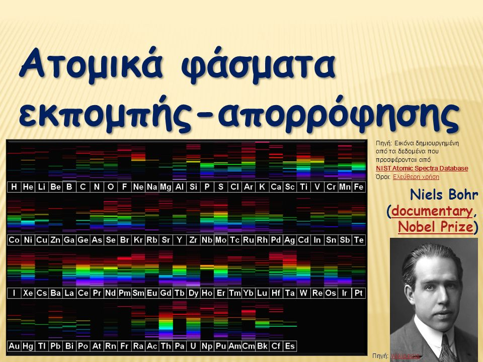 6 Περιεχόμενα ενότητας 4  Φαινόμενα αλληλεπίδρασης ύλης-ακτινοβολίας Ατομικά φάσματα Το φάσμα του ατόμου του Υδρογόνου Ατομικό πρότυπο του Thomson.
