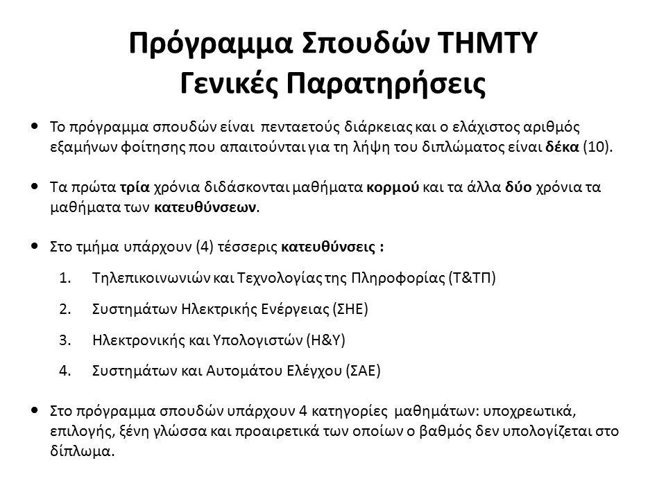 ΚΑΤΕΥΘΥΝΣΗ: ΤΗΛΕΠΙΚΟΙΝΩΝΙΩΝ & ΤΕΧΝΟΛΟΓΙΑΣ ΤΗΣ ΠΛΗΡΟΦΟΡΙΑΣ - 9 Ο ΕΞΑΜΗΝΟ (Επιλέγονται τέσσερα (4) μαθήματα) Κωδικός Μαθήματος Τίτλος ΜαθήματοςΔΑΕ ΔΜ ECTS Διδάσκοντες ΟΜΑΔΑ ΜΑΘΗΜΑΤΩΝ Β9 ΚΑΤΕΥΘΥΝΣΗΣ Τ&ΤΠ (ΕΠΙΛΕΓΕΤΑΙ ΤΟΥΛΑΧΙΣΤΟΝ 1 ΜΑΘΗΜΑ) 22Α901Μικροκύματα2125Κουλουρίδης 22Α906Τεχνολογία Ομιλίας2125Φακωτάκης, Δερματάς 22Α908Επικοινωνίες Πρόσβασης2103Στυλιανάκης, Λογοθέτης 22Α002Επικοινωνίες Πολυμέσων2103Λυμπερόπουλος 22Α910 Τηλεπικοινωνιακά Δίκτυα Ευρείας Ζώνης (χωρίς εργαστήριο) 2103Λογοθέτης 22Α009Ενσωματωμένα Επικοινωνιακά Συστήματα2125Αντωνακόπουλος ΚωδικόςΓραφικά & Εικονική Πραγματικότητα2114Μουστάκας ΜΑΘΗΜΑΤΑ ΑΠΟ ΤΙΣ ΟΜΑΔΕΣ Α7 & Β7 ΤΟΥ ΚΑΤΕΥΘΥΝΣΗΣ Τ&ΤΠ ΟΜΑΔΑ ΜΑΘΗΜΑΤΩΝ Γ9 ΚΑΤΕΥΘΥΝΣΗΣ Τ&ΤΠ ΜΑΘΗΜΑΤΑ ΑΠΟ ΤΗΝ ΟΜΑΔΑ Γ7 ΤΟΥ ΚΑΤΕΥΘΥΝΣΗΣ Τ&ΤΠ ΜΑΘΗΜΑΤΑ ΑΠΟ ΤΙΣ ΟΜΑΔΕΣ Α7, Β7 & Β9 ΤΩΝ ΑΛΛΩΝ ΚΥΚΛΩΝ ΣΠΟΥΔΩΝ ΟΜΑΔΑ ΜΑΘΗΜΑΤΩΝ ΕΟ (ΕΚΤΟΣ ΟΜΑΔΑΣ) ΚΑΤΕΥΘΥΝΣΗΣ Τ&ΤΠ ΕΝΑ ΜΑΘΗΜΑ ΑΠΟ ΑΛΛΕΣ ΟΜΑΔΕΣ Ή ΤΜΗΜΑΤΑ (ΑΠΑΙΤΕΙΤΑΙ ΕΓΚΡΙΣΗ ΑΠΟ ΤΟΝ ΤΟΜΕΑ ΜΟΝΟ ΓΙΑ ΤΟ ΜΑΘΗΜΑ ΕΚΤΟΣ ΤΜΗΜΑΤΟΣ) 22ΔΕ08Διπλωματική ΕργασίαΧΧΧ50 Πρακτική άσκηση στα πλαίσια της διπλωματικής εργασίας (προαιρετική) ΧΧΧΧ