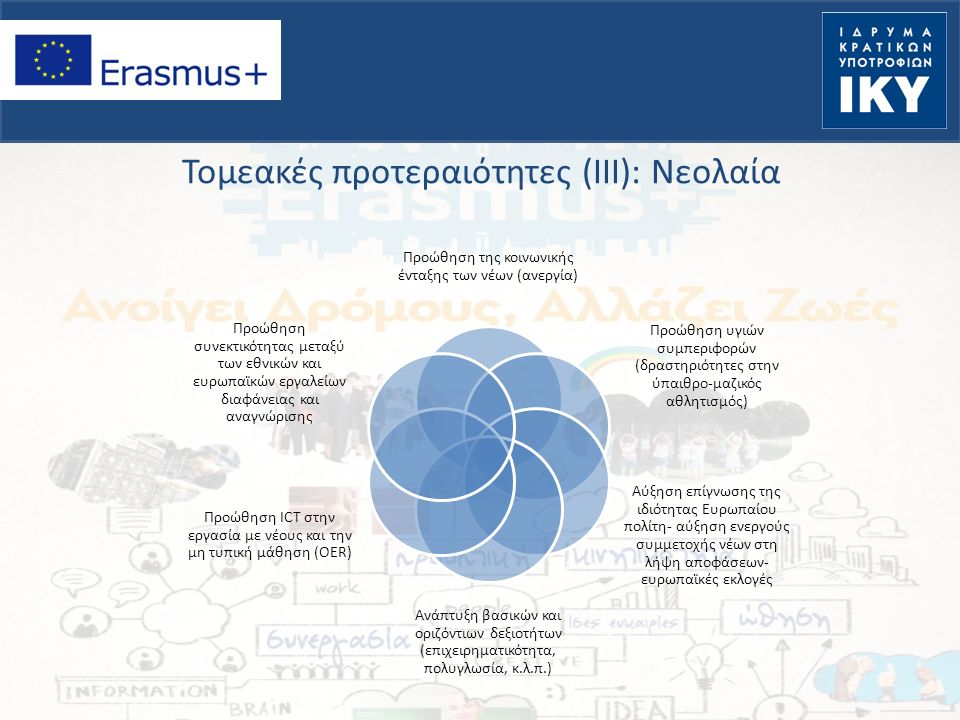 Τομεακές προτεραιότητες (ΙΙΙ): Νεολαία Προώθηση της κοινωνικής ένταξης των νέων (ανεργία) Προώθηση υγιών συμπεριφορών (δραστηριότητες στην ύπαιθρο-μαζικός αθλητισμός) Αύξηση επίγνωσης της ιδιότητας Ευρωπαίου πολίτη- αύξηση ενεργούς συμμετοχής νέων στη λήψη αποφάσεων- ευρωπαϊκές εκλογές Ανάπτυξη βασικών και οριζόντιων δεξιοτήτων (επιχειρηματικότητα, πολυγλωσία, κ.λ.π.) Προώθηση ICT στην εργασία με νέους και την μη τυπική μάθηση (OER) Προώθηση συνεκτικότητας μεταξύ των εθνικών και ευρωπαϊκών εργαλείων διαφάνειας και αναγνώρισης