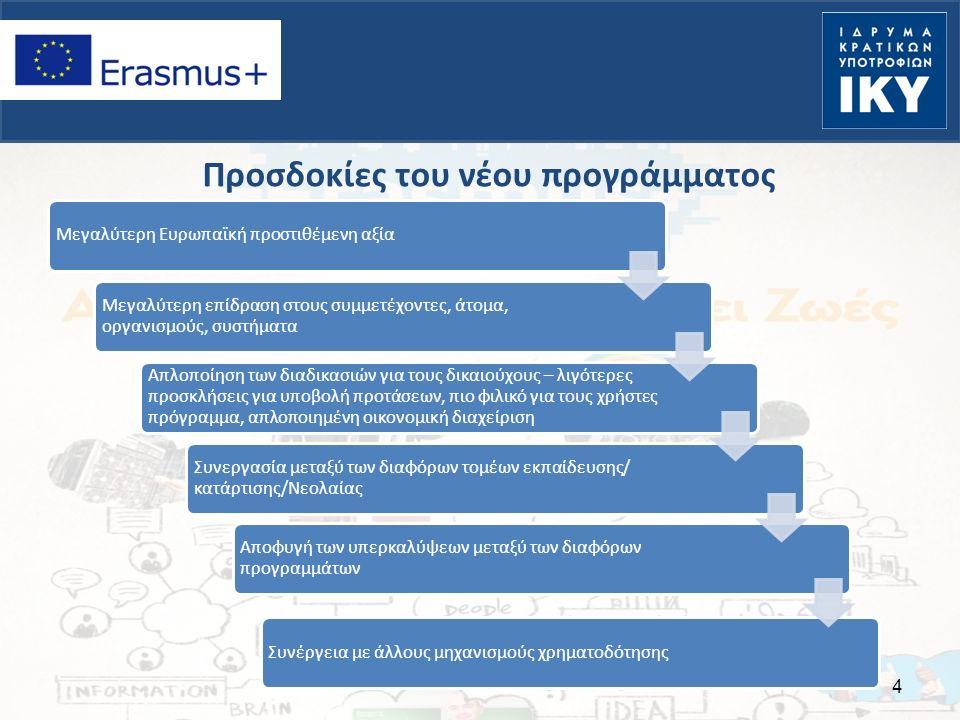 Προσδοκίες του νέου προγράμματος Μεγαλύτερη Ευρωπαϊκή προστιθέμενη αξία Μεγαλύτερη επίδραση στους συμμετέχοντες, άτομα, οργανισμούς, συστήματα Απλοποίηση των διαδικασιών για τους δικαιούχους – λιγότερες προσκλήσεις για υποβολή προτάσεων, πιο φιλικό για τους χρήστες πρόγραμμα, απλοποιημένη οικονομική διαχείριση Συνεργασία μεταξύ των διαφόρων τομέων εκπαίδευσης/ κατάρτισης/Νεολαίας Αποφυγή των υπερκαλύψεων μεταξύ των διαφόρων προγραμμάτων 4 Συνέργεια με άλλους μηχανισμούς χρηματοδότησης
