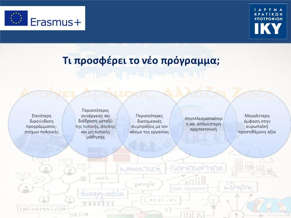 Τι προσφέρει το νέο πρόγραμμα; Στενότερη διασύνδεση προγράμματος- στόχων πολιτικής Περισσότερες συνέργειες και διάδραση μεταξύ της τυπικής, άτυπης και μη τυπικής μάθησης Περισσότερες διατομεακές συμπράξεις με τον κόσμο της εργασίας Αποτελεσματικότερ η και απλούστερη αρχιτεκτονική Μεγαλύτερη έμφαση στην ευρωπαϊκή προστιθέμενη αξία