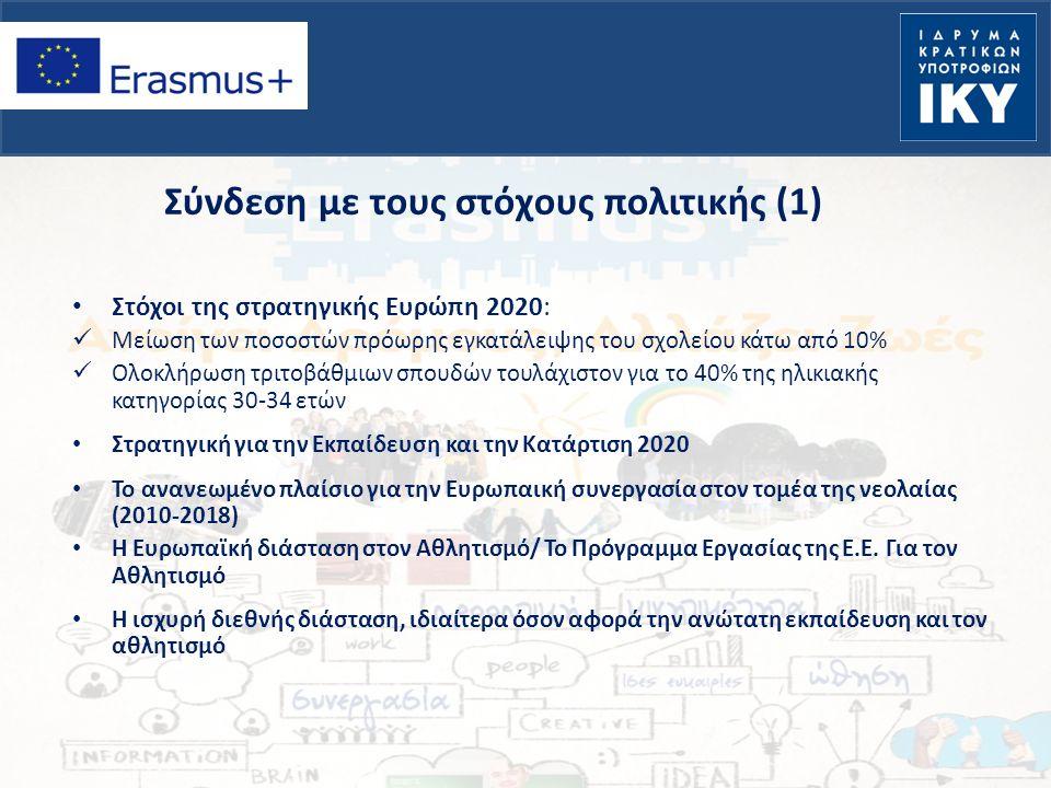 Στόχοι της στρατηγικής Ευρώπη 2020: Μείωση των ποσοστών πρόωρης εγκατάλειψης του σχολείου κάτω από 10% Ολοκλήρωση τριτοβάθμιων σπουδών τουλάχιστον για το 40% της ηλικιακής κατηγορίας 30-34 ετών Στρατηγική για την Εκπαίδευση και την Κατάρτιση 2020 Το ανανεωμένο πλαίσιο για την Ευρωπαική συνεργασία στον τομέα της νεολαίας (2010-2018) Η Ευρωπαϊκή διάσταση στον Αθλητισμό/ Το Πρόγραμμα Εργασίας της Ε.Ε.