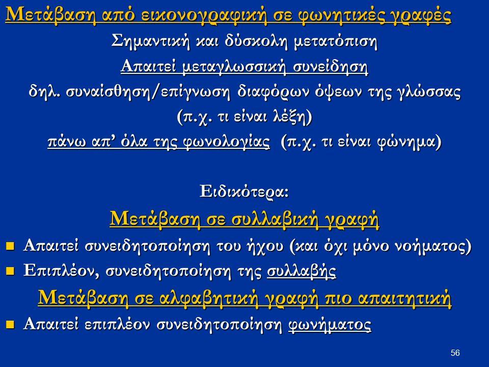 56 Μετάβαση από εικονογραφική σε φωνητικές γραφές Σημαντική και δύσκολη μετατόπιση Απαιτεί μεταγλωσσική συνείδηση δηλ.