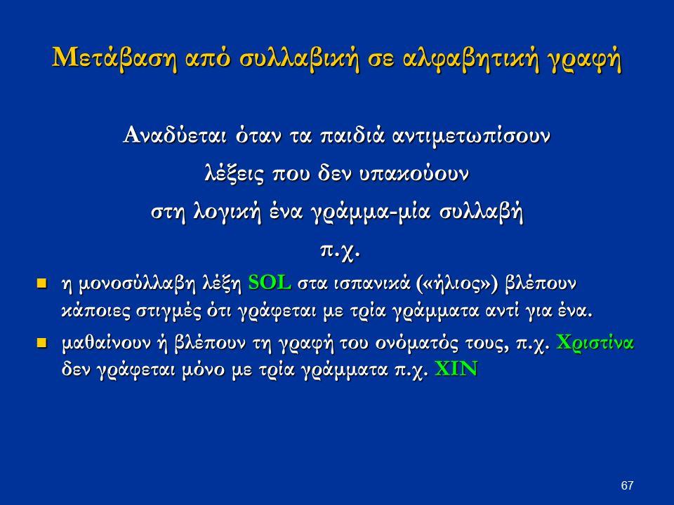 67 Μετάβαση από συλλαβική σε αλφαβητική γραφή Αναδύεται όταν τα παιδιά αντιμετωπίσουν λέξεις που δεν υπακούουν στη λογική ένα γράμμα-μία συλλαβή π.χ.