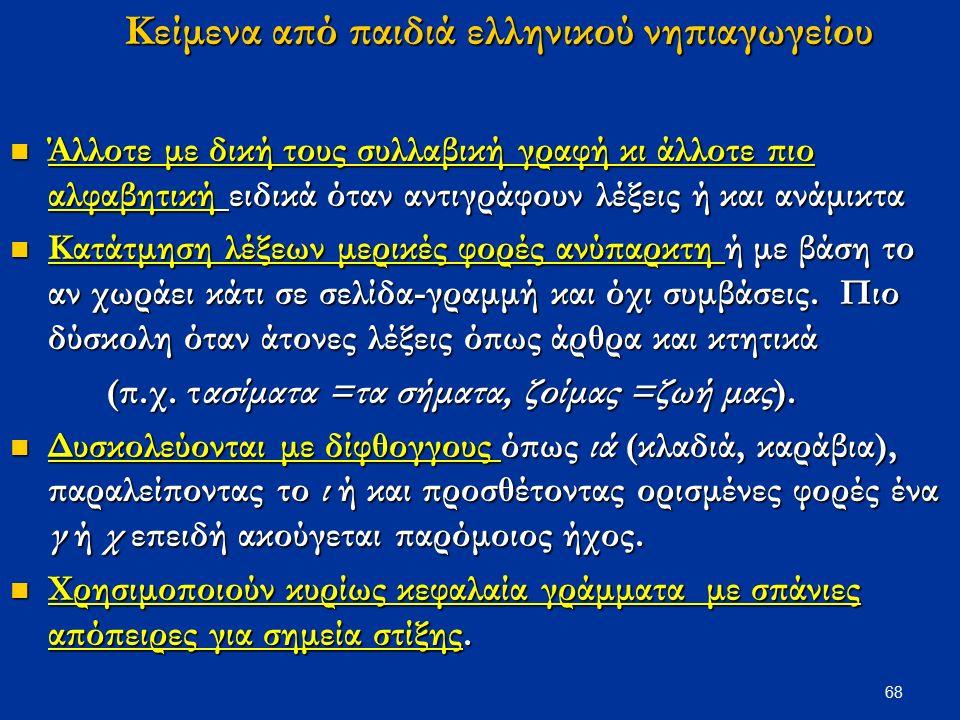 68 Κείμενα από παιδιά ελληνικού νηπιαγωγείου Άλλοτε με δική τους συλλαβική γραφή κι άλλοτε πιο αλφαβητική ειδικά όταν αντιγράφουν λέξεις ή και ανάμικτα Άλλοτε με δική τους συλλαβική γραφή κι άλλοτε πιο αλφαβητική ειδικά όταν αντιγράφουν λέξεις ή και ανάμικτα Κατάτμηση λέξεων μερικές φορές ανύπαρκτη ή με βάση το αν χωράει κάτι σε σελίδα-γραμμή και όχι συμβάσεις.