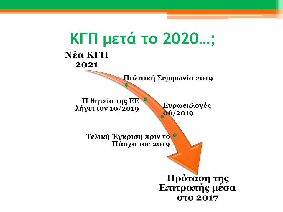 ΚΓΠ μετά το 2020…; Νέα ΚΓΠ 2021 Πολιτική Συμφωνία 2019 Η θητεία της ΕΕ λήγει τον 10/2019 Ευρωεκλογές 06/2019 Τελική Έγκριση πριν το Πάσχα του 2019 Πρό