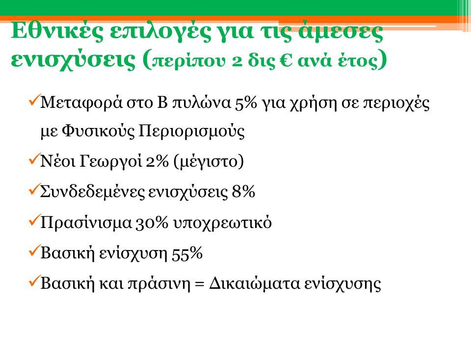Εθνικές επιλογές για τις άμεσες ενισχύσεις ( περίπου 2 δις € ανά έτος ) Μεταφορά στο Β πυλώνα 5% για χρήση σε περιοχές με Φυσικούς Περιορισμούς Νέοι Γ