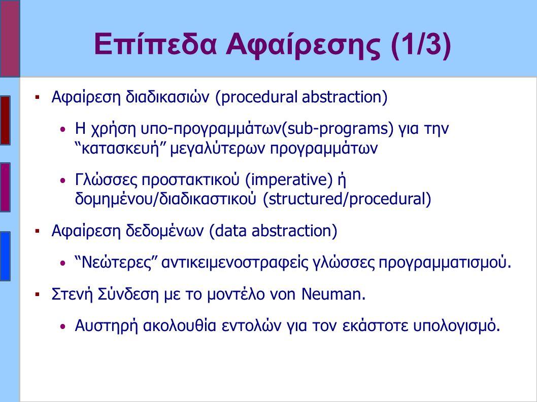 Επίπεδα Αφαίρεσης (1/3) ▪Αφαίρεση διαδικασιών (procedural abstraction) Η χρήση υπο-προγραμμάτων(sub-programs) για την κατασκευή μεγαλύτερων προγραμμάτων Γλώσσες προστακτικού (imperative) ή δομημένου/διαδικαστικού (structured/procedural) ▪Αφαίρεση δεδομένων (data abstraction) Νεώτερες αντικειμενοστραφείς γλώσσες προγραμματισμού.