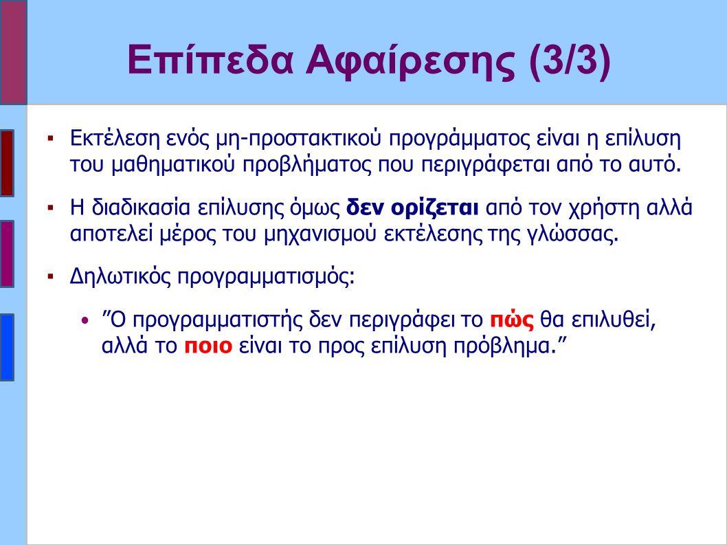 Επίπεδα Αφαίρεσης (3/3) ▪Εκτέλεση ενός μη-προστακτικού προγράμματος είναι η επίλυση του μαθηματικού προβλήματος που περιγράφεται από το αυτό.