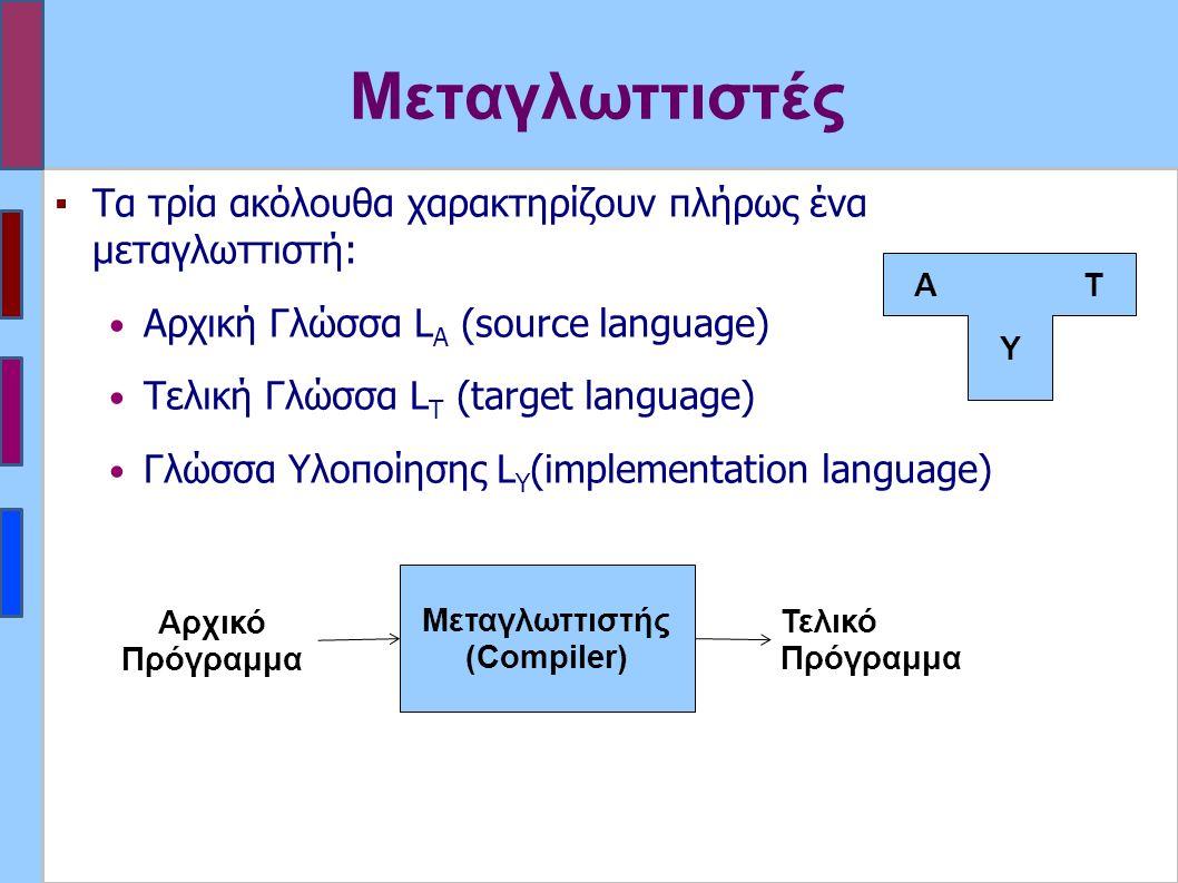 ▪Τα τρία ακόλουθα χαρακτηρίζουν πλήρως ένα μεταγλωττιστή: Αρχική Γλώσσα L A (source language) Τελική Γλώσσα L T (target language) Γλώσσα Υλοποίησης L Y (implementation language) Μεταγλωττιστής (Compiler) Αρχικό Πρόγραμμα Τελικό Πρόγραμμα AT Y