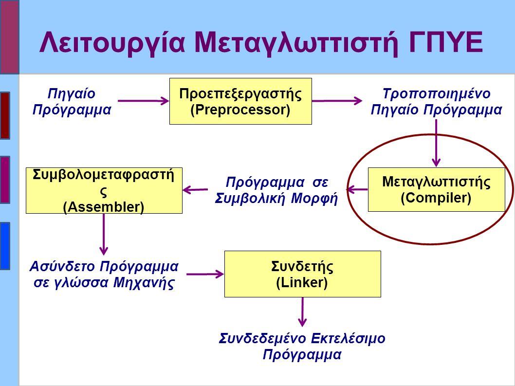 Λειτουργία Μεταγλωττιστή ΓΠΥΕ Πηγαίο Πρόγραμμα Μεταγλωττιστής (Compiler) Προεπεξεργαστής (Preprocessor) Συμβολομεταφραστή ς (Assembler) Συνδετής (Linker) Τροποποιημένο Πηγαίο Πρόγραμμα Πρόγραμμα σε Συμβολική Μορφή Ασύνδετο Πρόγραμμα σε γλώσσα Μηχανής Συνδεδεμένο Εκτελέσιμο Πρόγραμμα