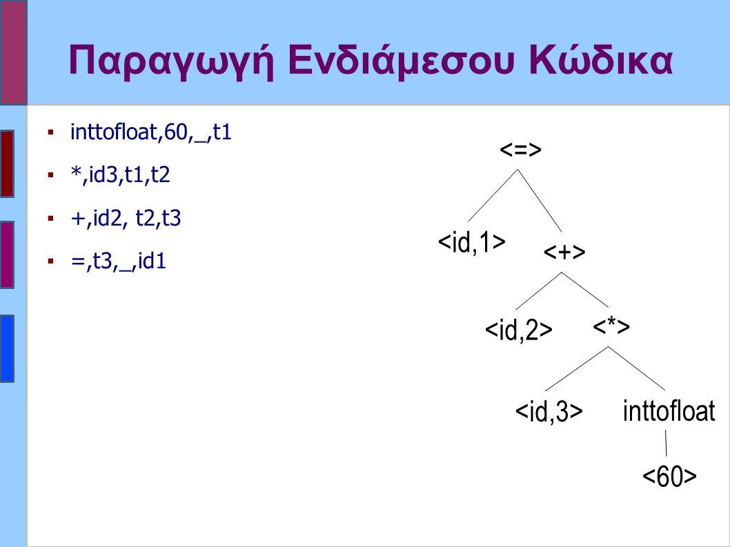 Παραγωγή Ενδιάμεσου Κώδικα ▪inttofloat,60,_,t1 ▪*,id3,t1,t2 ▪+,id2, t2,t3 ▪=,t3,_,id1 inttofloat