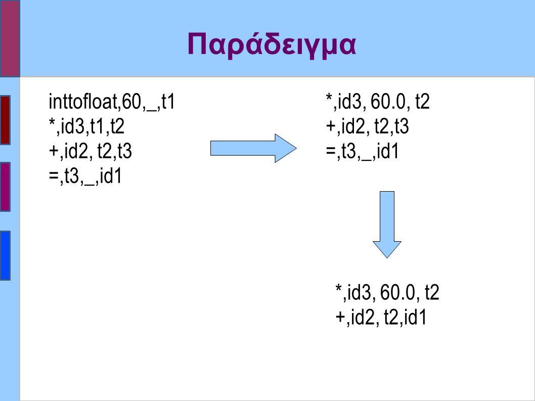 Παράδειγμα inttofloat,60,_,t1 *,id3,t1,t2 +,id2, t2,t3 =,t3,_,id1 *,id3, 60.0, t2 +,id2, t2,t3 =,t3,_,id1 *,id3, 60.0, t2 +,id2, t2,id1