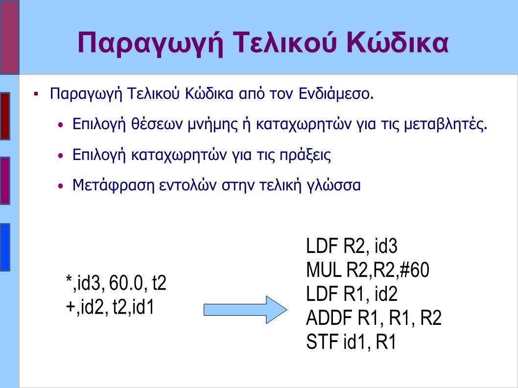 Παραγωγή Τελικού Κώδικα ▪Παραγωγή Τελικού Κώδικα από τον Ενδιάμεσο.