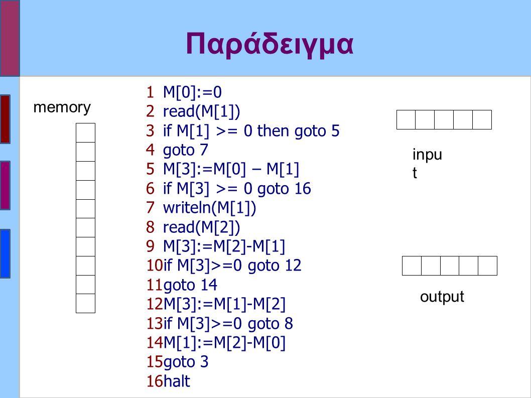 Εξέλιξη Γλωσσών Προγραμματισμού ▪Ανάγκη για υποστήριξη όλο και πολυπλοκότερων υπολογισμών.