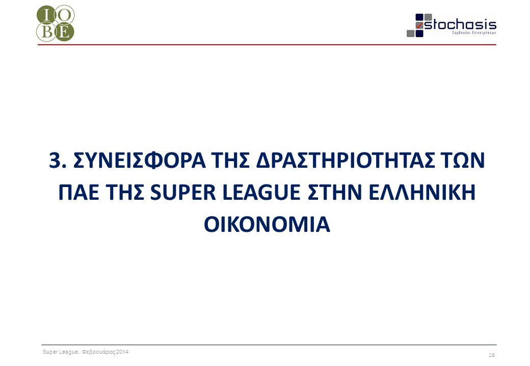 Super League, Φεβρουάριος 2014 18 3. ΣΥΝΕΙΣΦΟΡΑ ΤΗΣ ΔΡΑΣΤΗΡΙΟΤΗΤΑΣ ΤΩΝ ΠΑΕ ΤΗΣ SUPER LEAGUE ΣΤΗΝ ΕΛΛΗΝΙΚΗ ΟΙΚΟΝΟΜΙΑ