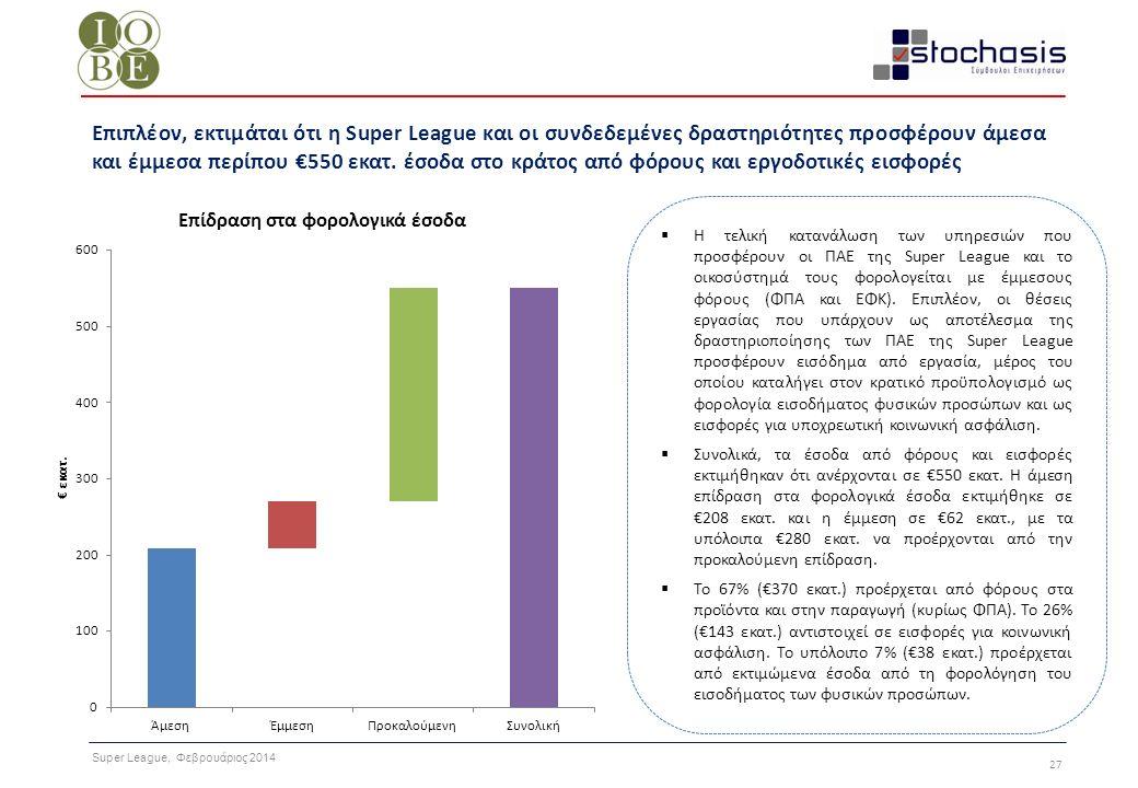 Super League, Φεβρουάριος 2014 27 Επιπλέον, εκτιμάται ότι η Super League και οι συνδεδεμένες δραστηριότητες προσφέρουν άμεσα και έμμεσα περίπου €550 ε