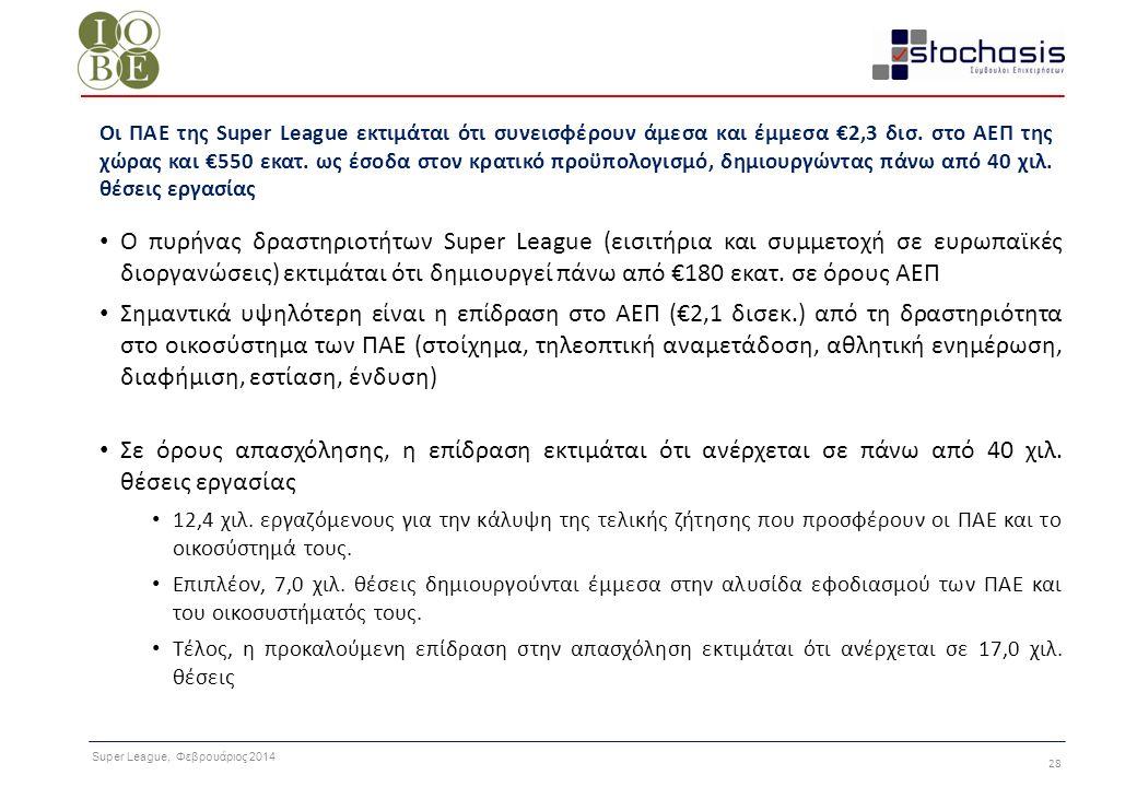 Super League, Φεβρουάριος 2014 28 Ο πυρήνας δραστηριοτήτων Super League (εισιτήρια και συμμετοχή σε ευρωπαϊκές διοργανώσεις) εκτιμάται ότι δημιουργεί