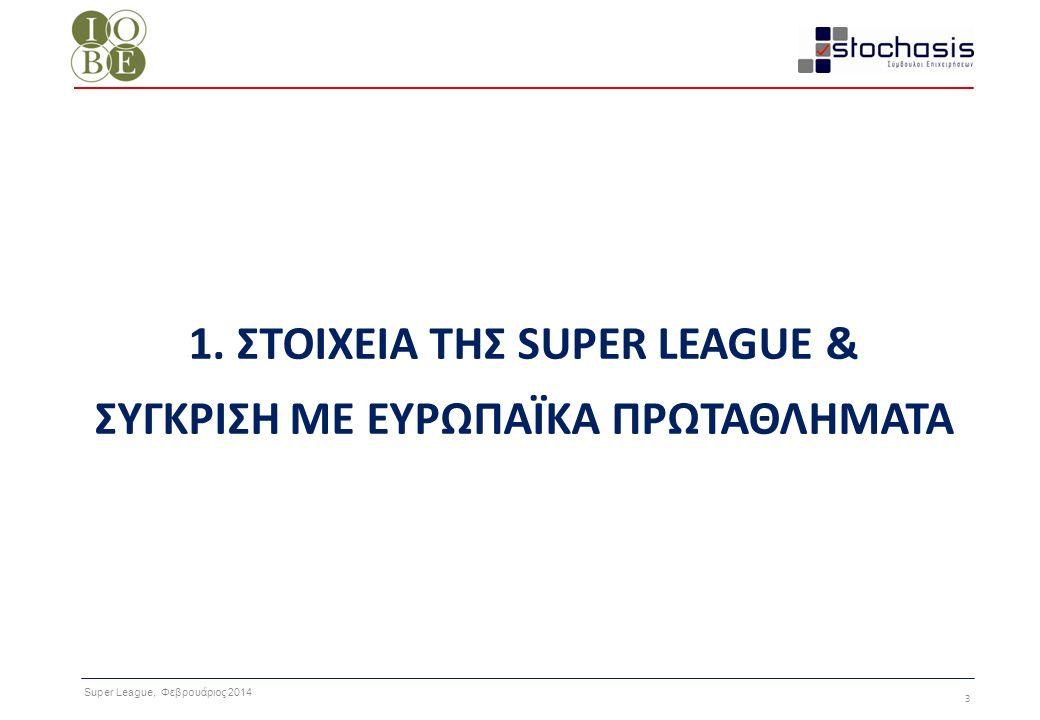 Super League, Φεβρουάριος 2014 4 Πηγή: Δημοσιευμένα οικονομικά στοιχεία ΠΑΕ, Deloitte Annual Review of Football Finance -12,0% -7,9% ΜΕΡΜ -10% 16.300 16.900 19.400 +3,7% +14,8% ΜΕΡΜ +9%