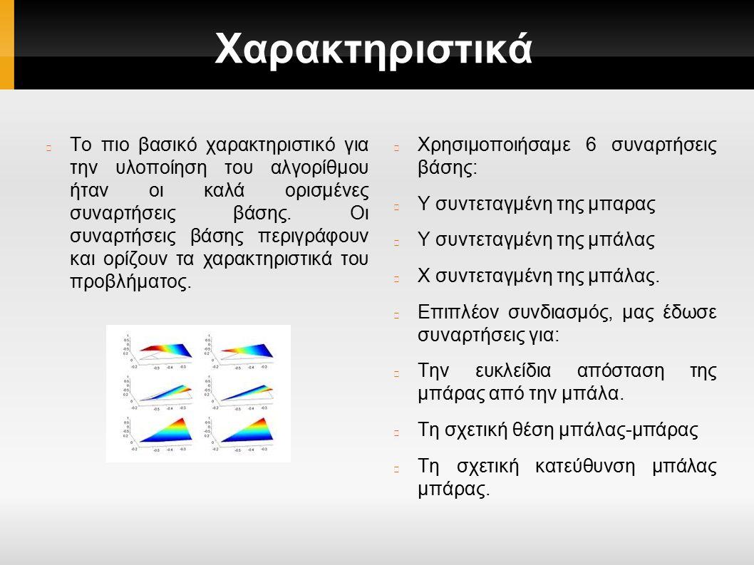Χαρακτηριστικά Το πιο βασικό χαρακτηριστικό για την υλοποίηση του αλγορίθμου ήταν οι καλά ορισμένες συναρτήσεις βάσης.