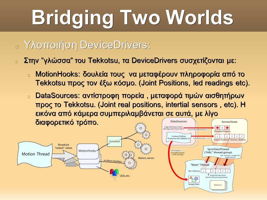 "Bridging Two Worlds Υλοποιήση DeviceDrivers: Στην ""γλώσσα"" του Tekkotsu, τα DeviceDrivers συσχετίζονται με: MotionHooks: δουλεία τους να μεταφέρουν πλ"