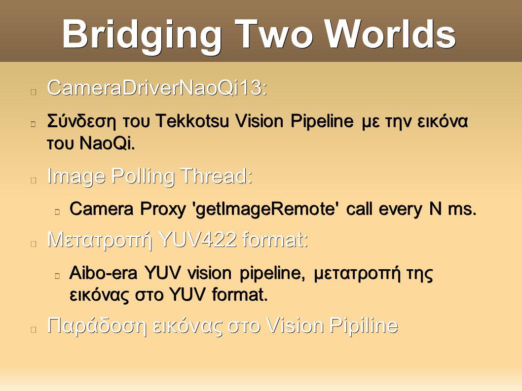 Bridging Two Worlds CameraDriverNaoQi13: Σύνδεση του Tekkotsu Vision Pipeline με την εικόνα του NaoQi. Image Polling Thread: Camera Proxy 'getImageRem