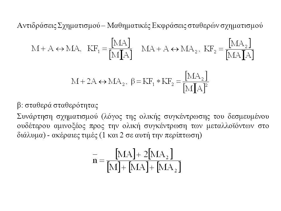 Αντιδράσεις Σχηματισμού – Μαθηματικές Εκφράσεις σταθερών σχηματισμού β: σταθερά σταθερότητας Συνάρτηση σχηματισμού (λόγος της ολικής συγκέντρωσης του δεσμευμένου ουδέτερου αμινοξέος προς την ολική συγκέντρωση των μεταλλοϊόντων στο διάλυμα) - ακέραιες τιμές (1 και 2 σε αυτή την περίπτωση)