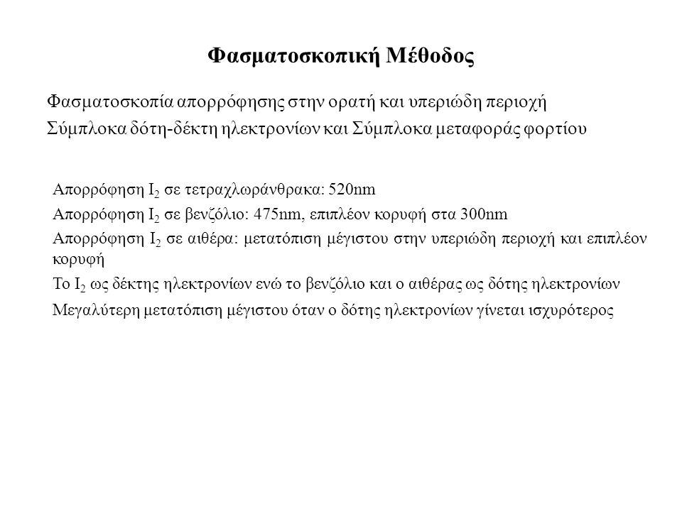Φασματοσκοπική Μέθοδος Φασματοσκοπία απορρόφησης στην ορατή και υπεριώδη περιοχή Σύμπλοκα δότη-δέκτη ηλεκτρονίων και Σύμπλοκα μεταφοράς φορτίου Απορρόφηση Ι 2 σε τετραχλωράνθρακα: 520nm Απορρόφηση Ι 2 σε βενζόλιο: 475nm, επιπλέον κορυφή στα 300nm Απορρόφηση Ι 2 σε αιθέρα: μετατόπιση μέγιστου στην υπεριώδη περιοχή και επιπλέον κορυφή Το Ι 2 ως δέκτης ηλεκτρονίων ενώ το βενζόλιο και ο αιθέρας ως δότης ηλεκτρονίων Μεγαλύτερη μετατόπιση μέγιστου όταν ο δότης ηλεκτρονίων γίνεται ισχυρότερος