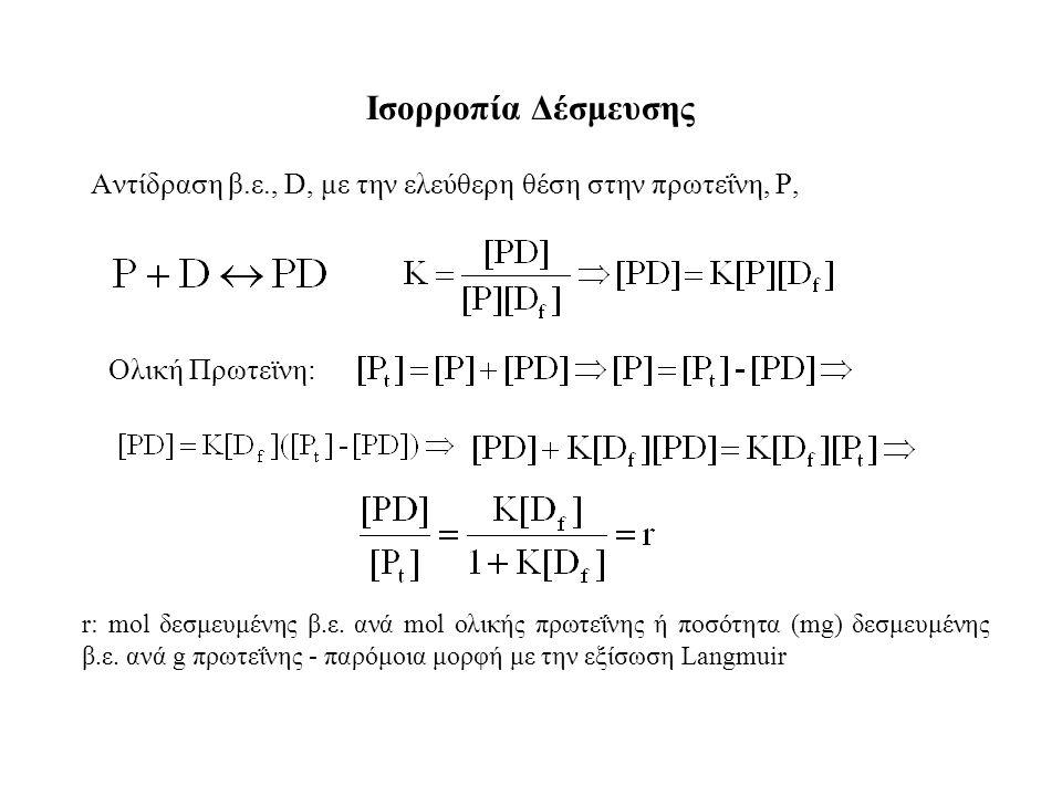 Ισορροπία Δέσμευσης Αντίδραση β.ε., D, με την ελεύθερη θέση στην πρωτεΐνη, P, Ολική Πρωτεϊνη: r: mol δεσμευμένης β.ε.