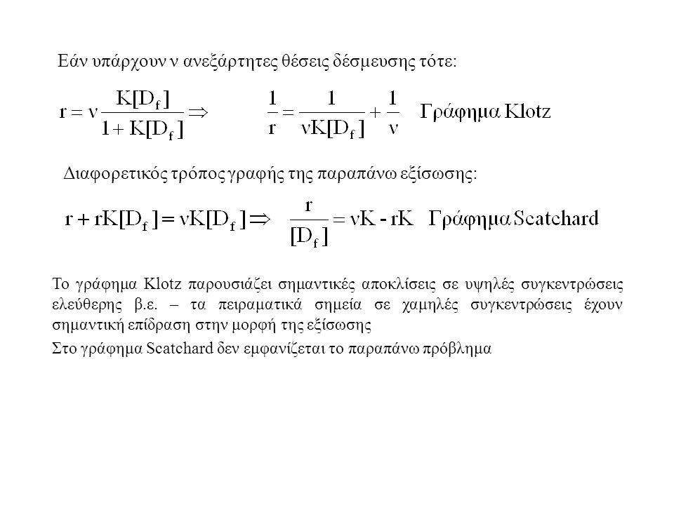 Εάν υπάρχουν ν ανεξάρτητες θέσεις δέσμευσης τότε: Διαφορετικός τρόπος γραφής της παραπάνω εξίσωσης: Το γράφημα Klotz παρουσιάζει σημαντικές αποκλίσεις σε υψηλές συγκεντρώσεις ελεύθερης β.ε.