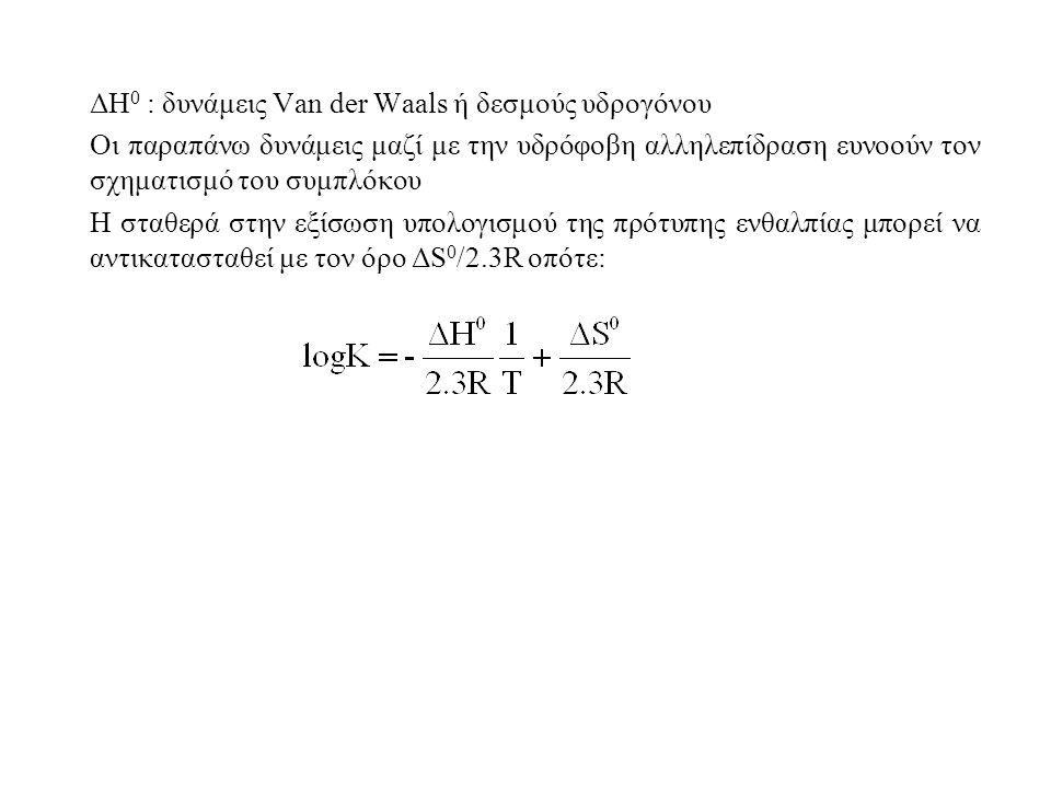 ΔΗ 0 : δυνάμεις Van der Waals ή δεσμούς υδρογόνου Οι παραπάνω δυνάμεις μαζί με την υδρόφοβη αλληλεπίδραση ευνοούν τον σχηματισμό του συμπλόκου Η σταθερά στην εξίσωση υπολογισμού της πρότυπης ενθαλπίας μπορεί να αντικατασταθεί με τον όρο ΔS 0 /2.3R οπότε: