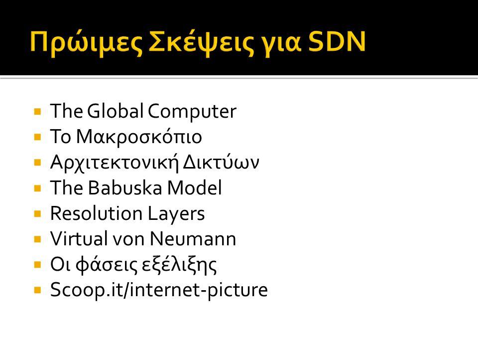  The Global Computer  Το Μακροσκόπιο  Αρχιτεκτονική Δικτύων  The Babuska Model  Resolution Layers  Virtual von Neumann  Οι φάσεις εξέλιξης  Scoop.it/internet-picture