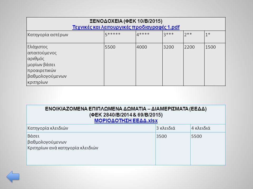 ΞΕΝΟΔΟΧΕΙΑ (ΦΕΚ 10/Β/2015) Τεχνικές και λειτουργικές προδιαγραφές 1.pdf Κατηγορία αστέρων5*****4****3***2**1* Ελάχιστος απαιτούμενος αριθμός μορίων βά