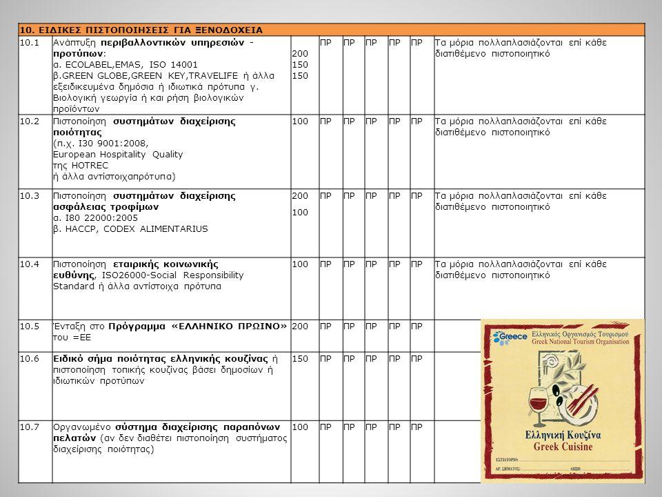 10. ΕΙΔΙΚΕΣ ΠΙΣΤΟΠΟΙΗΣΕΙΣ ΓΙΑ ΞΕΝΟΔΟΧΕΙΑ 10.1Ανάπτυξη περιβαλλοντικών υπηρεσιών - προτύπων: α. ECOLABEL,EMAS, ISO 14001 β.GREEN GLOBE,GREEN KEY,TRAVEL